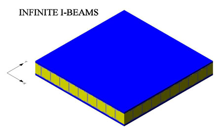 Many I-Beams in a Sandwich Panel